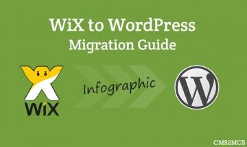wix-to-wordpress-with-step-by-step-infographci