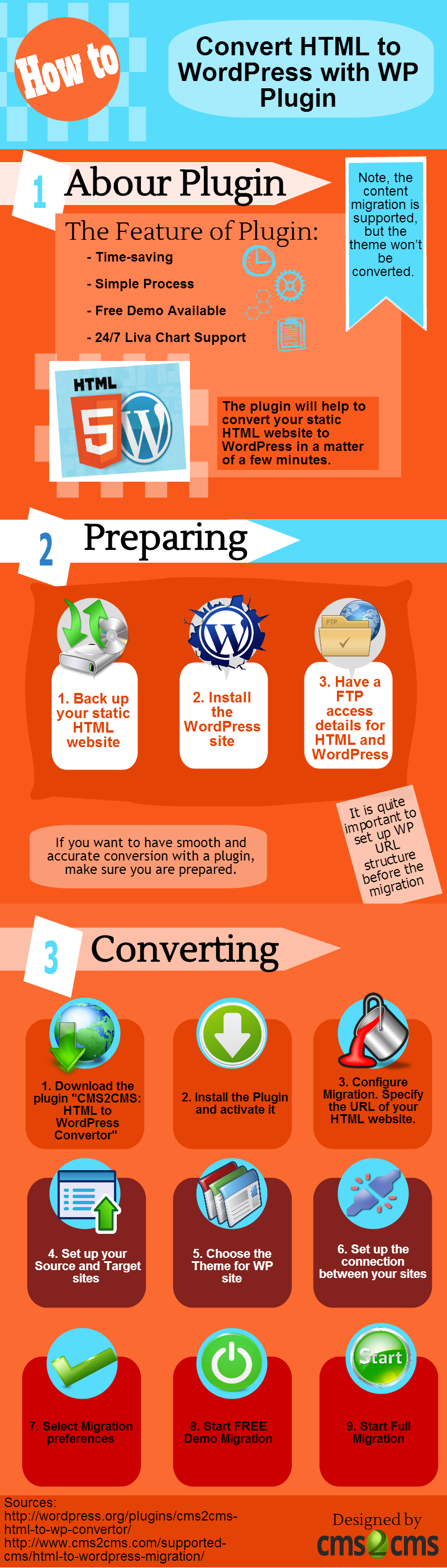 html-to-wordpress-migration-infographic