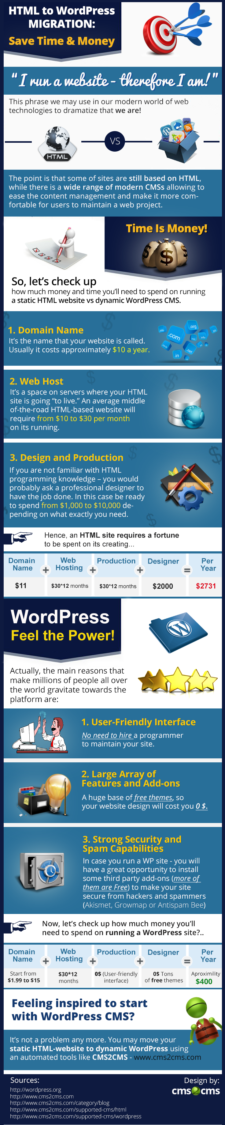 how-much-does-it-cost-to-run-wordpress-website-infographic