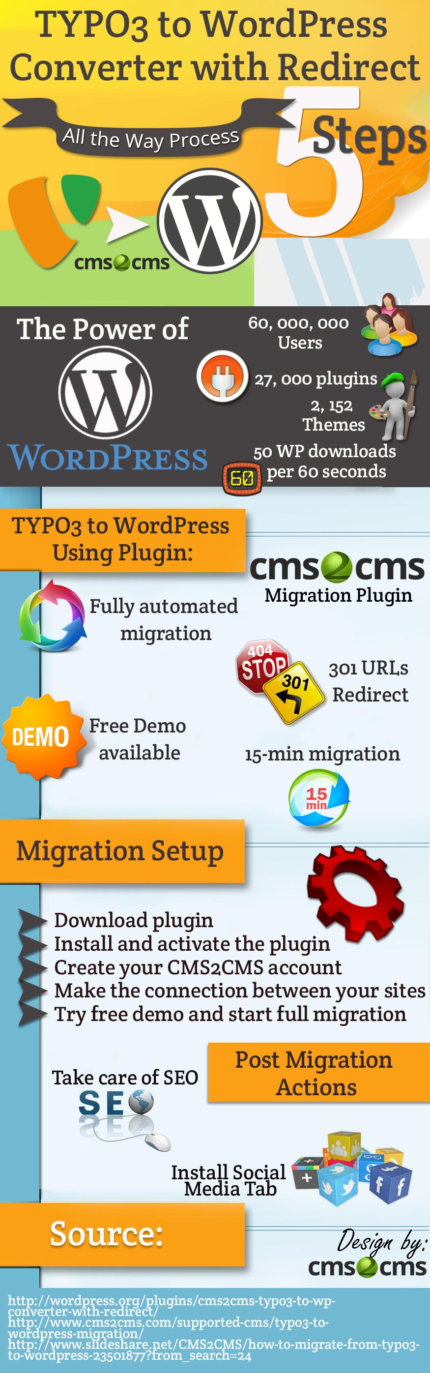 typo3-to-wordpress-migration-using-wordpress-plugin