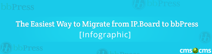 The Easiest Way to Migrate from IP.Board to bbPress [Infographic]
