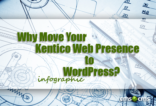 kentico-to-wordpress