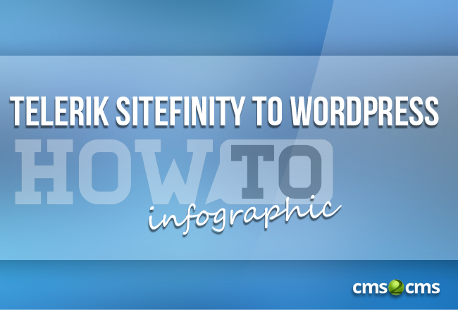 telerik-sitefinity-to-wordpress-with-step-by-step-infographic