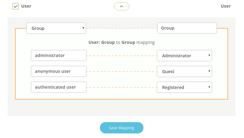users mapping